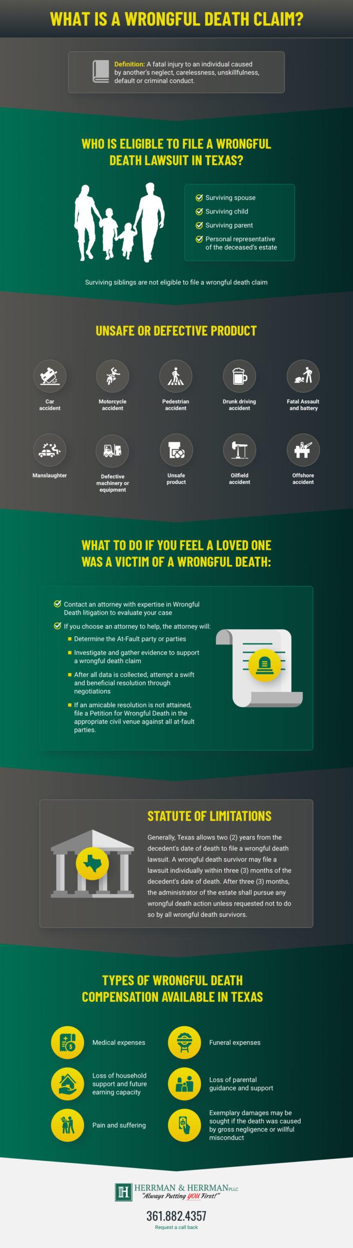 Wrongful Death Lawyer