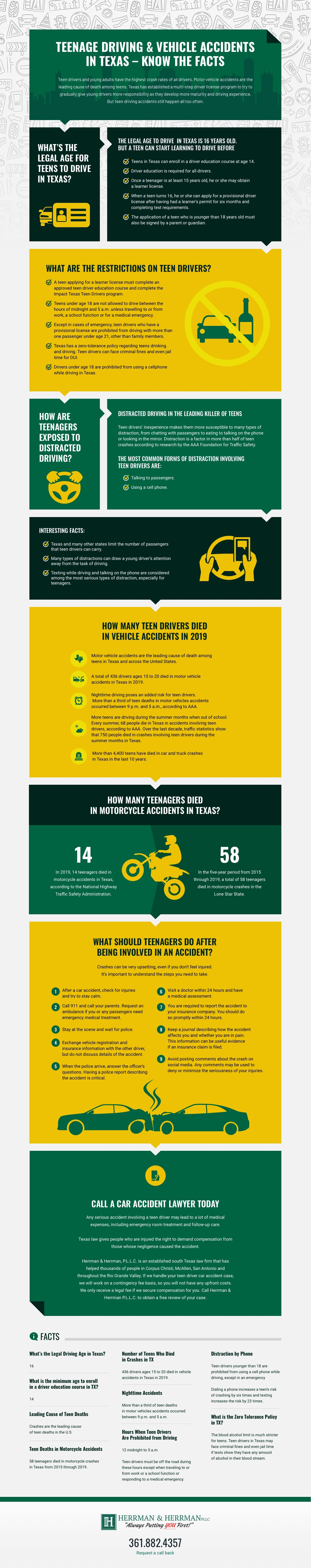 Teenage Driving and Vehicle Accidents In Texas - Herrman and Herrman